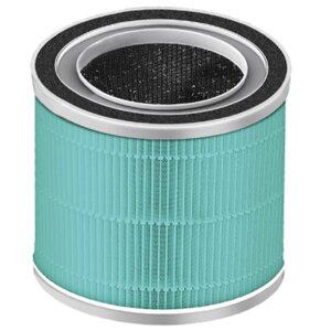 Filtr do oczyszczacza TCL FY122TX